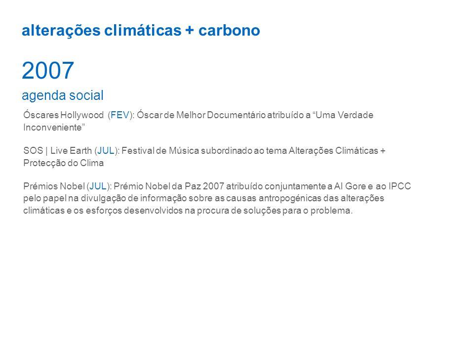 alterações climáticas + carbono 2007 agenda social Óscares Hollywood (FEV): Óscar de Melhor Documentário atribuído a Uma Verdade Inconveniente SOS | L