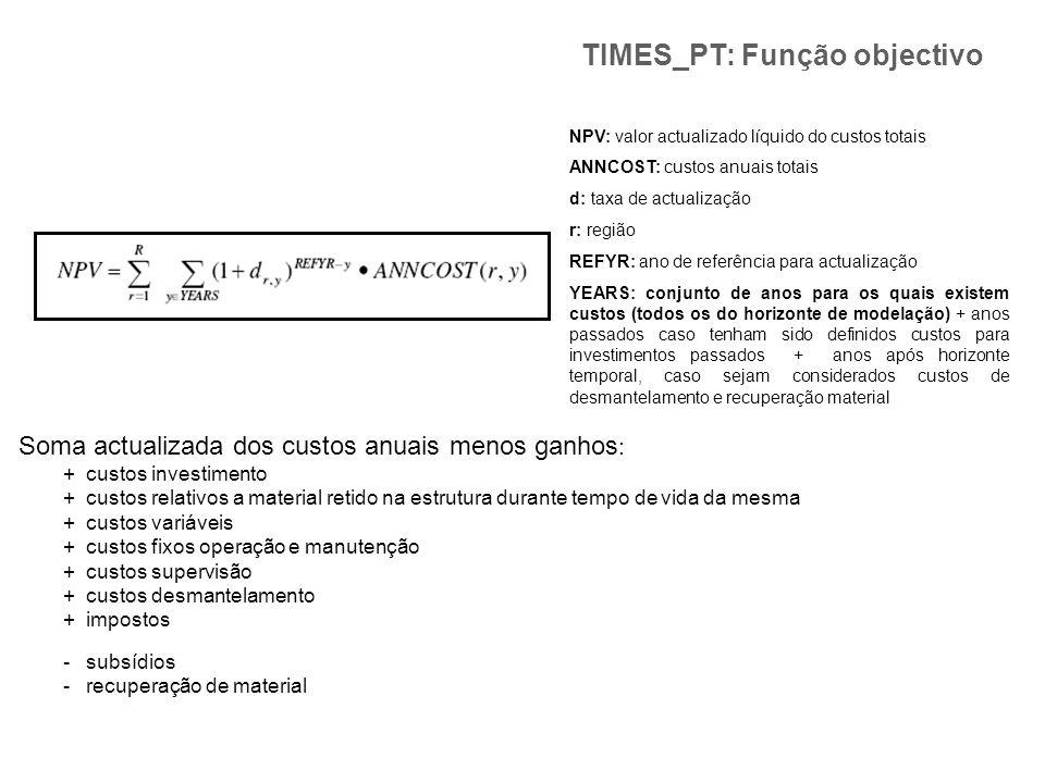 TIMES_PT: Função objectivo Soma actualizada dos custos anuais menos ganhos : + custos investimento + custos relativos a material retido na estrutura d