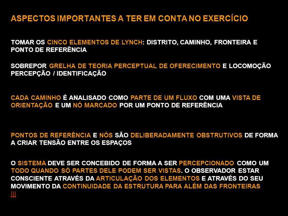ASPECTOS IMPORTANTES A TER EM CONTA NO EXERCÍCIO TOMAR OS CINCO ELEMENTOS DE LYNCH: DISTRITO, CAMINHO, FRONTEIRA E PONTO DE REFERÊNCIA SOBREPOR GRELHA