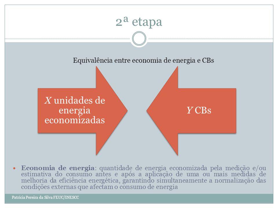 2ª etapa X unidades de energia economizadas Y CBs Equivalência entre economia de energia e CBs Patrícia Pereira da Silva FEUC/INESCC Economia de energ