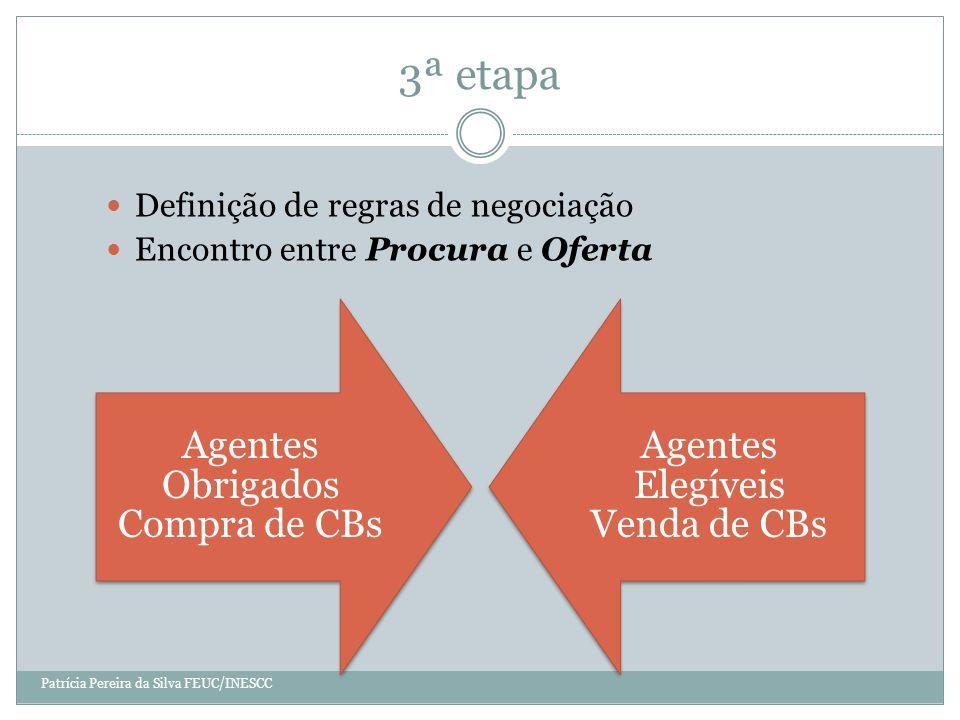 3ª etapa Definição de regras de negociação Encontro entre Procura e Oferta Agentes Obrigados Compra de CBs Agentes Elegíveis Venda de CBs Patrícia Pereira da Silva FEUC/INESCC