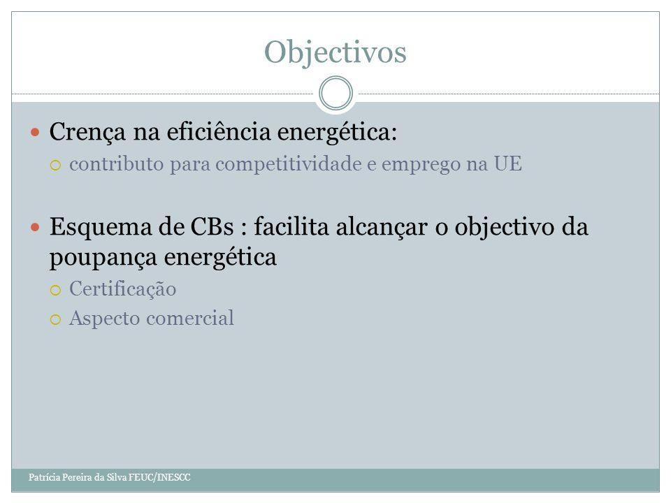 Objectivos Crença na eficiência energética: contributo para competitividade e emprego na UE Esquema de CBs : facilita alcançar o objectivo da poupança energética Certificação Aspecto comercial Patrícia Pereira da Silva FEUC/INESCC
