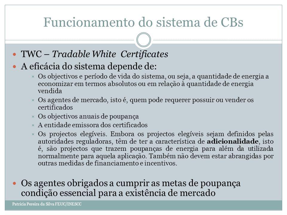 Funcionamento do sistema de CBs TWC – Tradable White Certificates A eficácia do sistema depende de: Os objectivos e período de vida do sistema, ou seja, a quantidade de energia a economizar em termos absolutos ou em relação à quantidade de energia vendida Os agentes de mercado, isto é, quem pode requerer possuir ou vender os certificados Os objectivos anuais de poupança A entidade emissora dos certificados Os projectos elegíveis.
