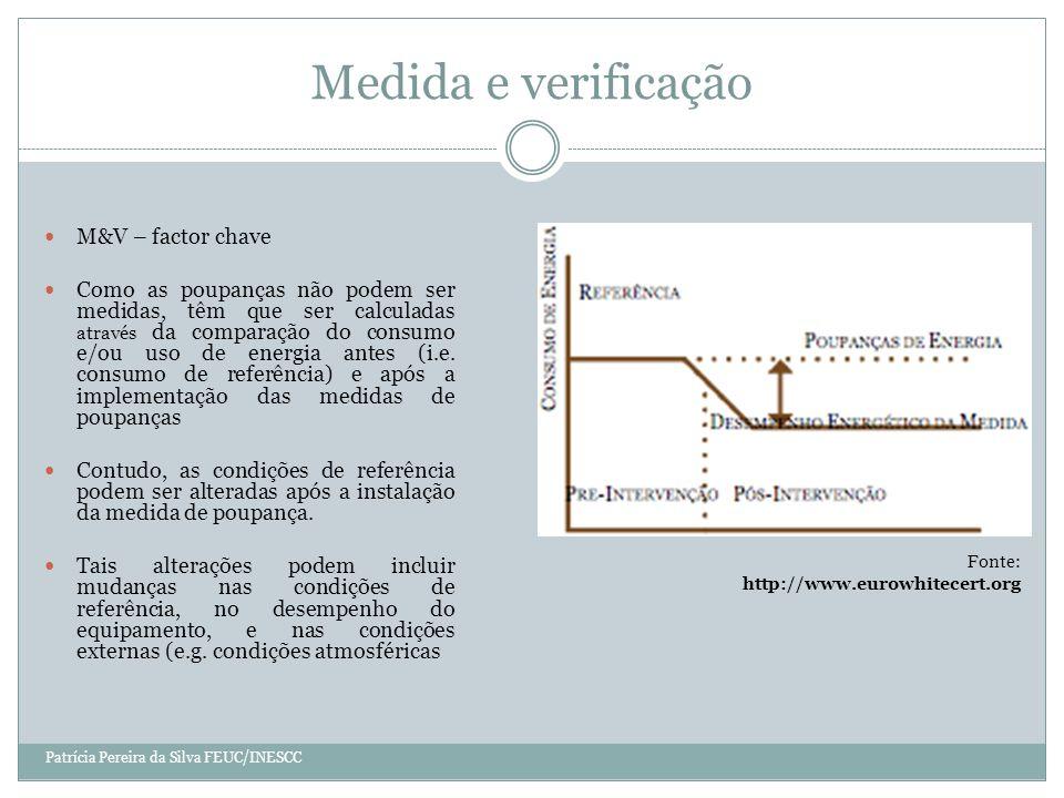 Medida e verificação M&V – factor chave Como as poupanças não podem ser medidas, têm que ser calculadas através da comparação do consumo e/ou uso de energia antes (i.e.