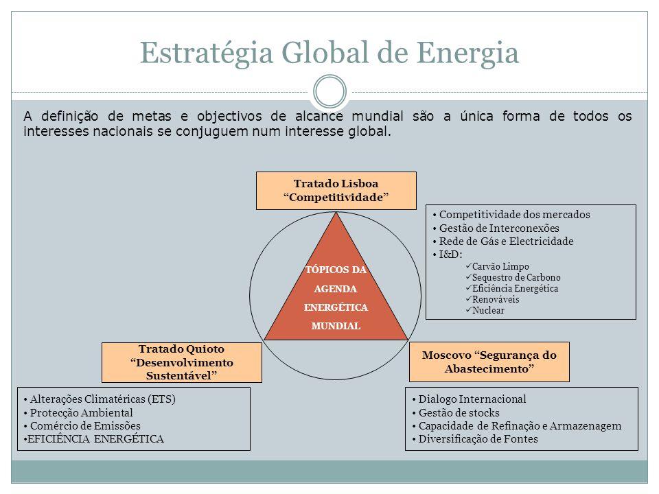Estratégia Global de Energia Moscovo Segurança do Abastecimento Tratado Lisboa Competitividade Tratado Quioto Desenvolvimento Sustentável Competitividade dos mercados Gestão de Interconexões Rede de Gás e Electricidade I&D: Carvão Limpo Sequestro de Carbono Eficiência Energética Renováveis Nuclear Dialogo Internacional Gestão de stocks Capacidade de Refinação e Armazenagem Diversificação de Fontes Alterações Climatéricas (ETS) Protecção Ambiental Comércio de Emissões EFICIÊNCIA ENERGÉTICA TÓPICOS DA AGENDA ENERGÉTICA MUNDIAL A definição de metas e objectivos de alcance mundial são a única forma de todos os interesses nacionais se conjuguem num interesse global.
