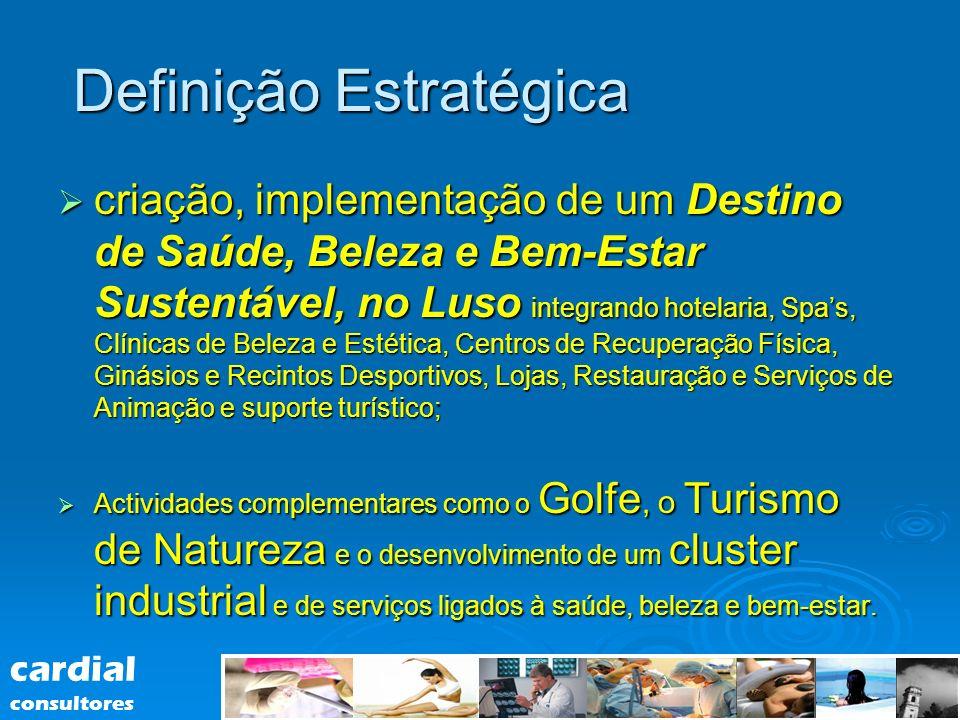 Definição Estratégica criação, implementação de um Destino de Saúde, Beleza e Bem-Estar Sustentável, no Luso integrando hotelaria, Spas, Clínicas de B
