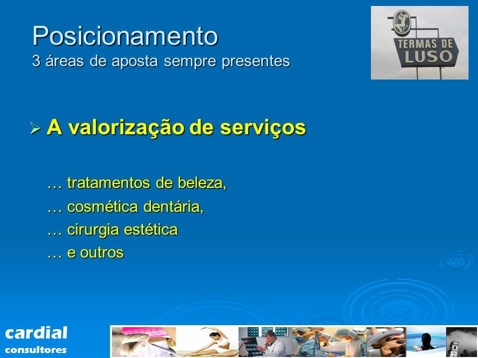 Posicionamento 3 áreas de aposta sempre presentes A valorização de serviços A valorização de serviços … tratamentos de beleza, … cosmética dentária, …