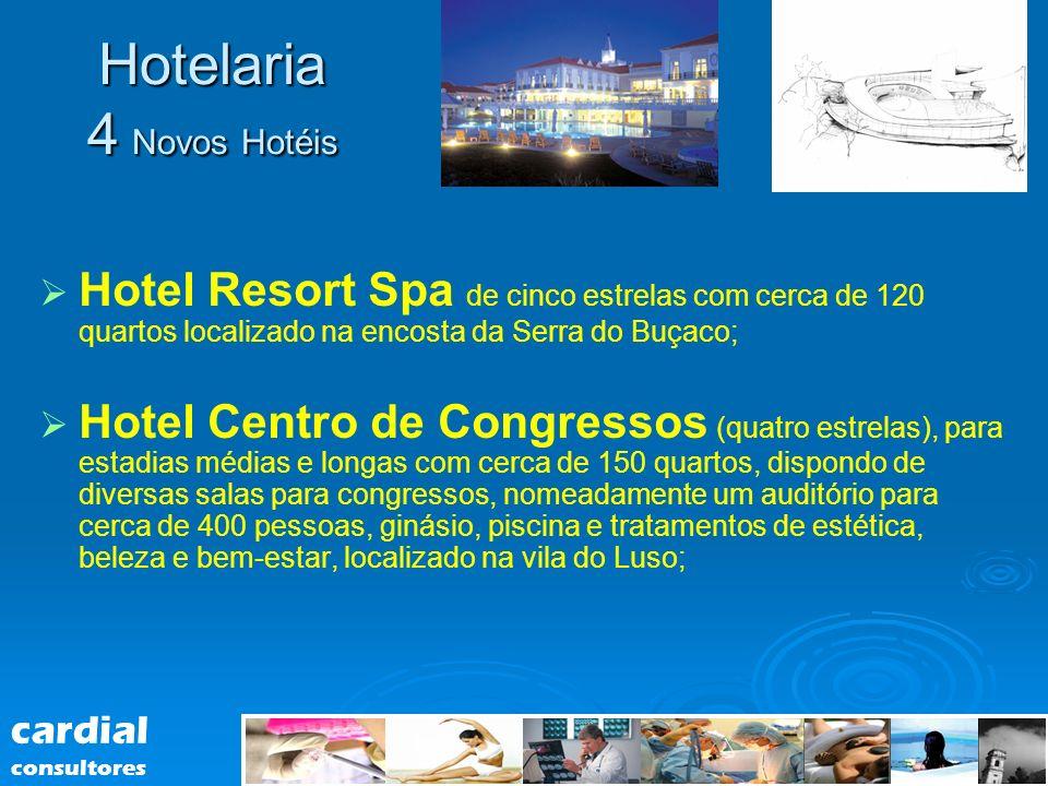 Hotelaria 4 Novos Hotéis Hotel Resort Spa de cinco estrelas com cerca de 120 quartos localizado na encosta da Serra do Buçaco; Hotel Centro de Congres