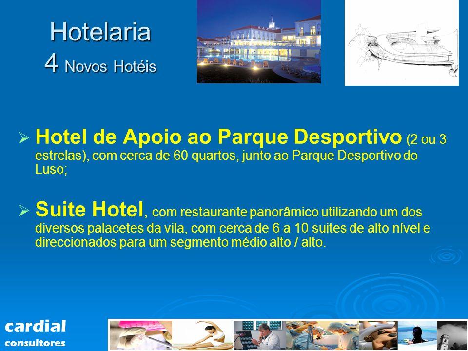 Hotel de Apoio ao Parque Desportivo (2 ou 3 estrelas), com cerca de 60 quartos, junto ao Parque Desportivo do Luso; Suite Hotel, com restaurante panor