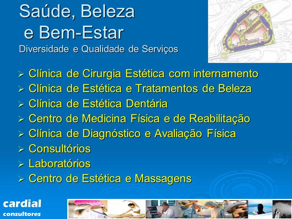 Saúde, Beleza e Bem-Estar Diversidade e Qualidade de Serviços Clínica de Cirurgia Estética com internamento Clínica de Cirurgia Estética com intername