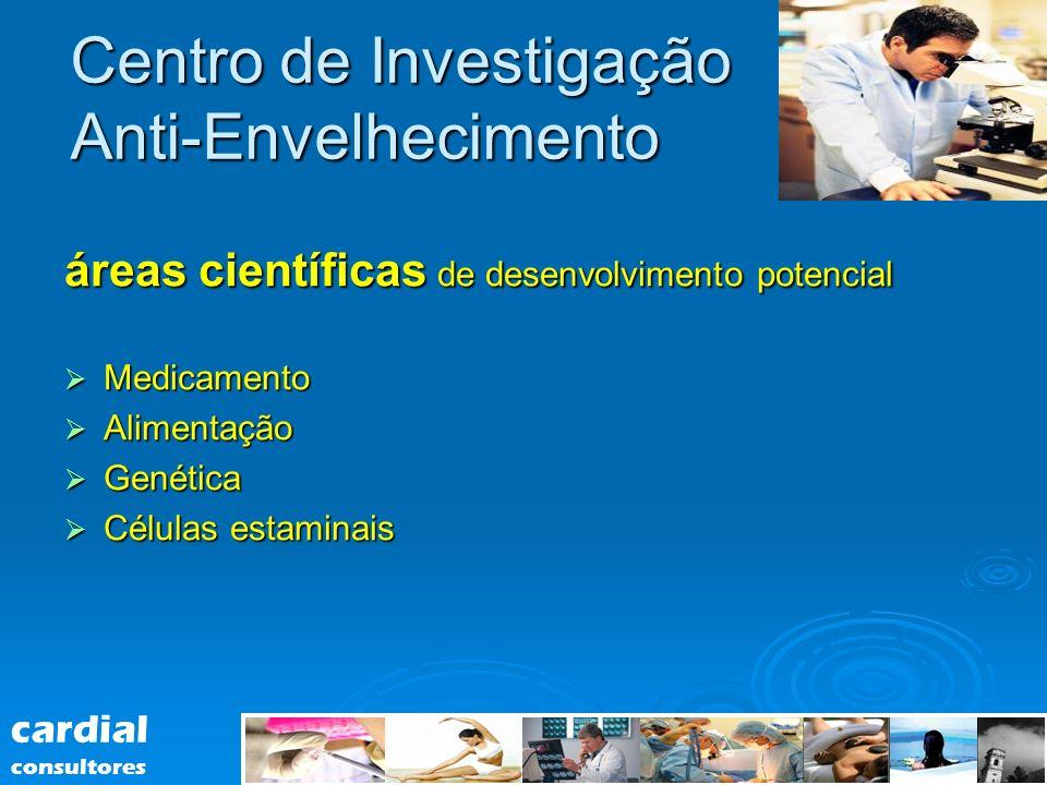 Centro de Investigação Anti-Envelhecimento áreas científicas de desenvolvimento potencial Medicamento Medicamento Alimentação Alimentação Genética Gen