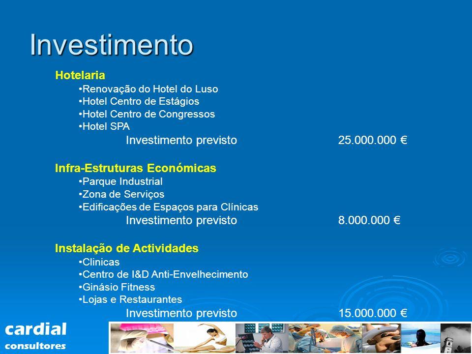 Investimento Hotelaria Renovação do Hotel do Luso Hotel Centro de Estágios Hotel Centro de Congressos Hotel SPA Investimento previsto 25.000.000 Infra