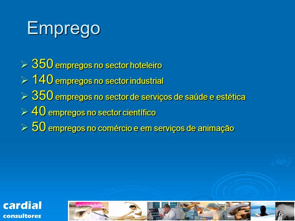 Emprego 350 empregos no sector hoteleiro 350 empregos no sector hoteleiro 140 empregos no sector industrial 140 empregos no sector industrial 350 empr