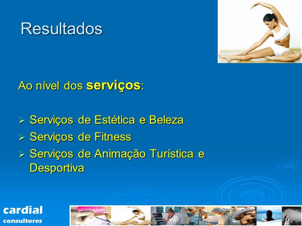 Resultados Ao nível dos serviços : Serviços de Estética e Beleza Serviços de Estética e Beleza Serviços de Fitness Serviços de Fitness Serviços de Ani