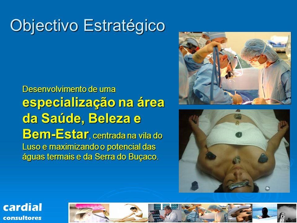 Objectivo Estratégico Desenvolvimento de uma especialização na área da Saúde, Beleza e Bem-Estar, centrada na vila do Luso e maximizando o potencial d
