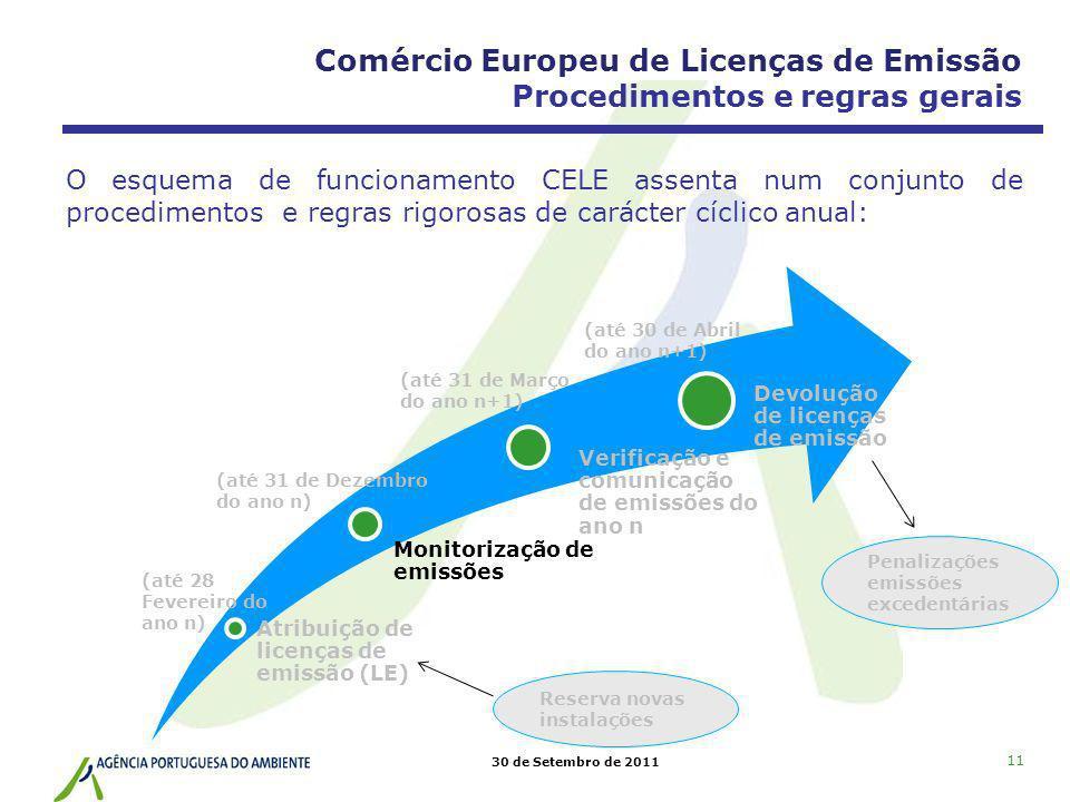 30 de Setembro de 2011 11 Atribuição de licenças de emissão (LE) Monitorização de emissões Verificação e comunicação de emissões do ano n Devolução de
