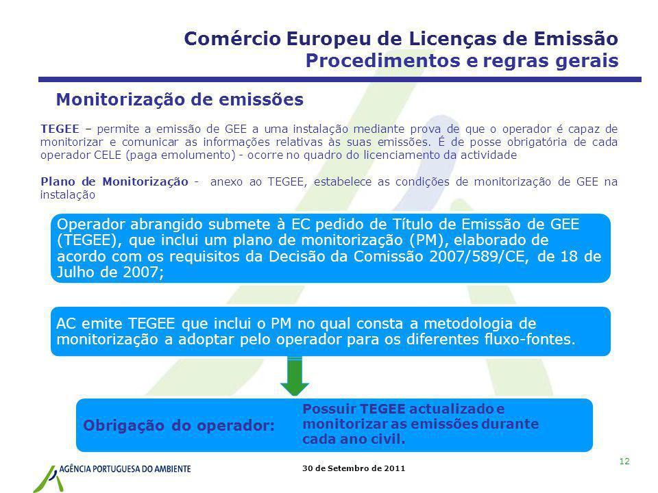 30 de Setembro de 2011 12 Monitorização de emissões Operador abrangido submete à EC pedido de Título de Emissão de GEE (TEGEE), que inclui um plano de
