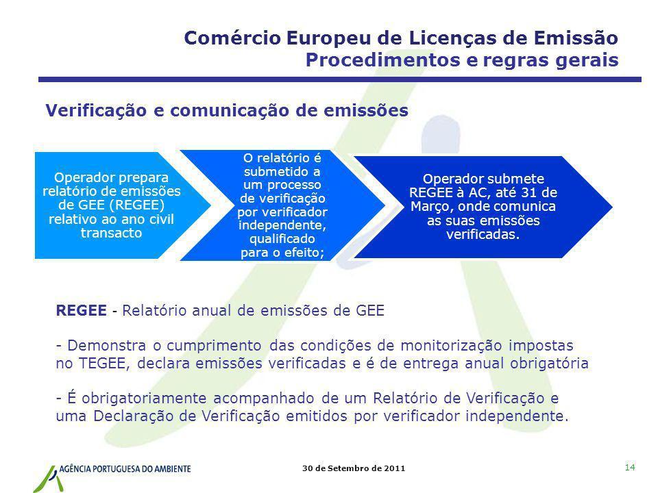 30 de Setembro de 2011 14 Comércio Europeu de Licenças de Emissão Procedimentos e regras gerais Operador prepara relatório de emissões de GEE (REGEE)