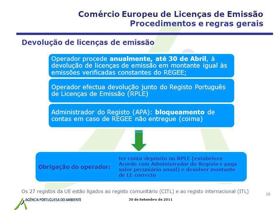 30 de Setembro de 2011 16 Operador procede anualmente, até 30 de Abril, à devolução de licenças de emissão em montante igual às emissões verificadas c