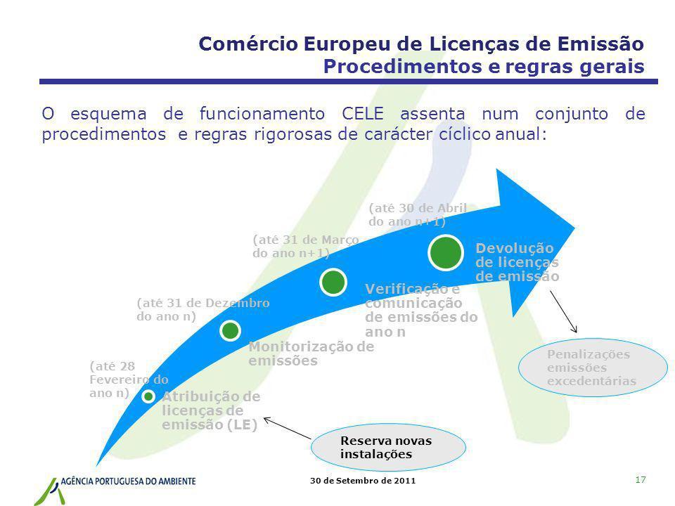 30 de Setembro de 2011 17 Atribuição de licenças de emissão (LE) Monitorização de emissões Verificação e comunicação de emissões do ano n Devolução de