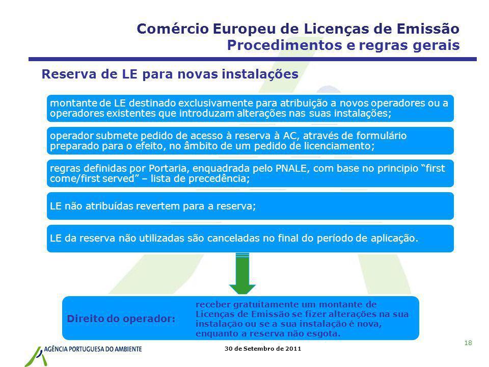 30 de Setembro de 2011 18 Comércio Europeu de Licenças de Emissão Procedimentos e regras gerais Reserva de LE para novas instalações montante de LE de