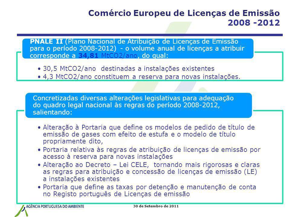 30 de Setembro de 2011 Comércio Europeu de Licenças de Emissão 2008 -2012 30,5 MtCO2/ano destinadas a instalações existentes 4,3 MtCO2/ano constituem