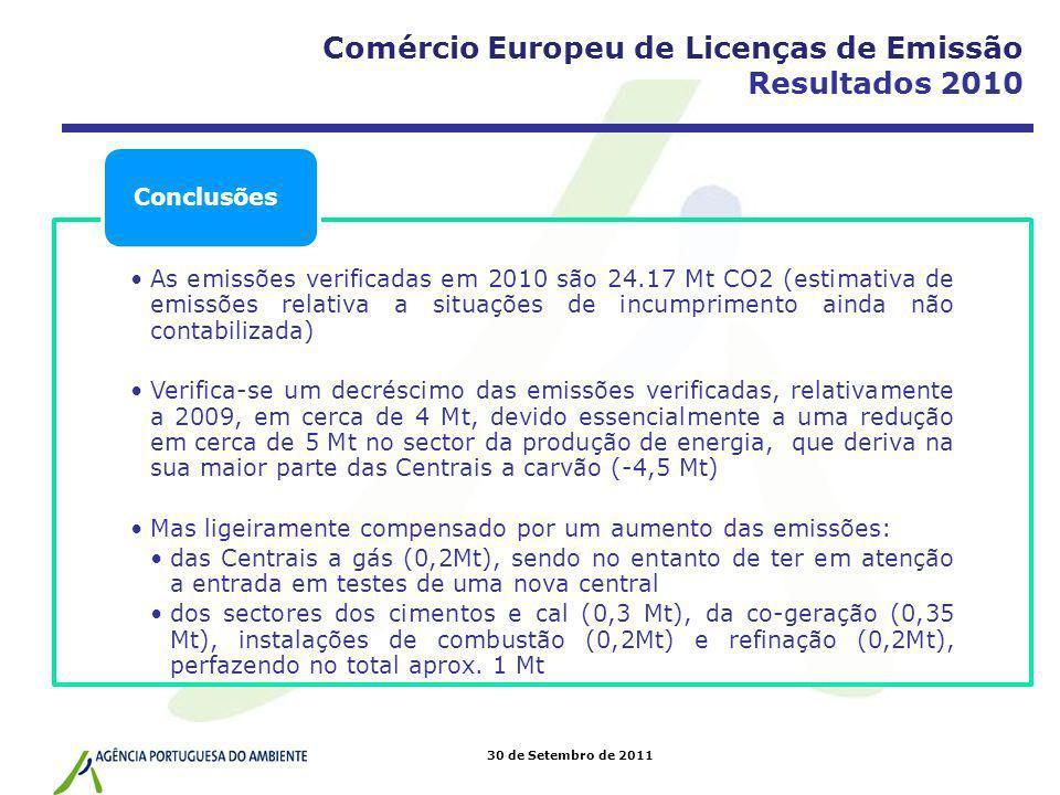 30 de Setembro de 2011 As emissões verificadas em 2010 são 24.17 Mt CO2 (estimativa de emissões relativa a situações de incumprimento ainda não contab