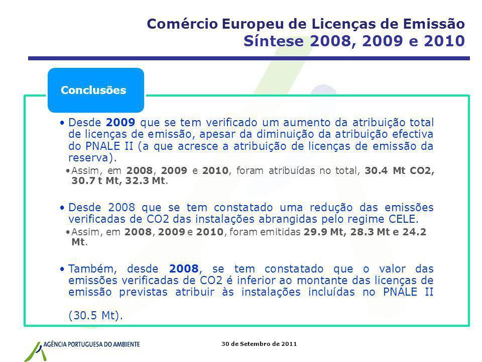 30 de Setembro de 2011 Desde 2009 que se tem verificado um aumento da atribuição total de licenças de emissão, apesar da diminuição da atribuição efec