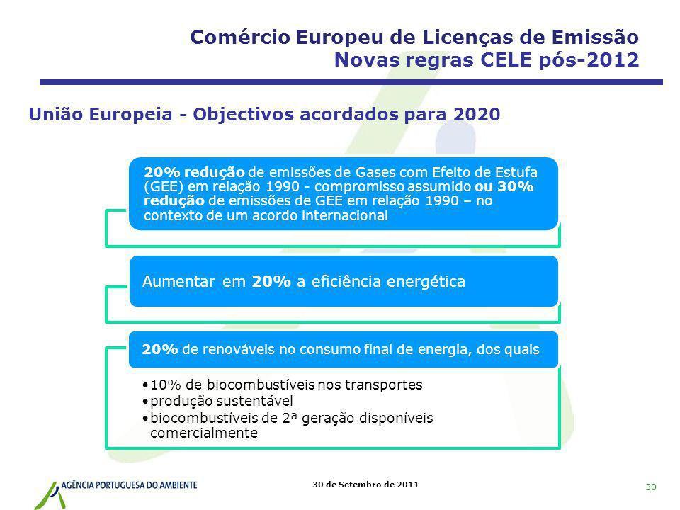 30 de Setembro de 2011 30 Comércio Europeu de Licenças de Emissão Novas regras CELE pós-2012 20% redução de emissões de Gases com Efeito de Estufa (GE