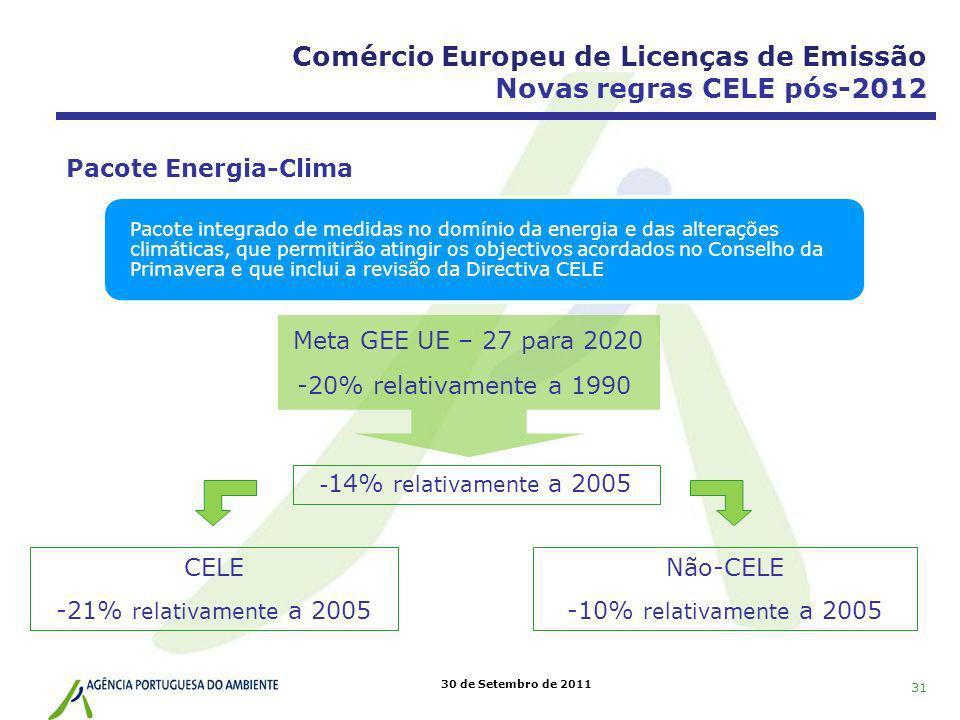 30 de Setembro de 2011 31 Comércio Europeu de Licenças de Emissão Novas regras CELE pós-2012 Pacote Energia-Clima Pacote integrado de medidas no domín