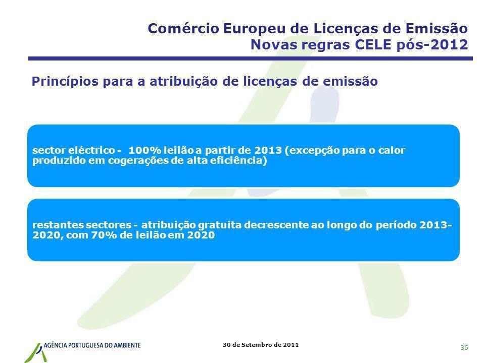 30 de Setembro de 2011 sector eléctrico - 100% leilão a partir de 2013 (excepção para o calor produzido em cogerações de alta eficiência) restantes se