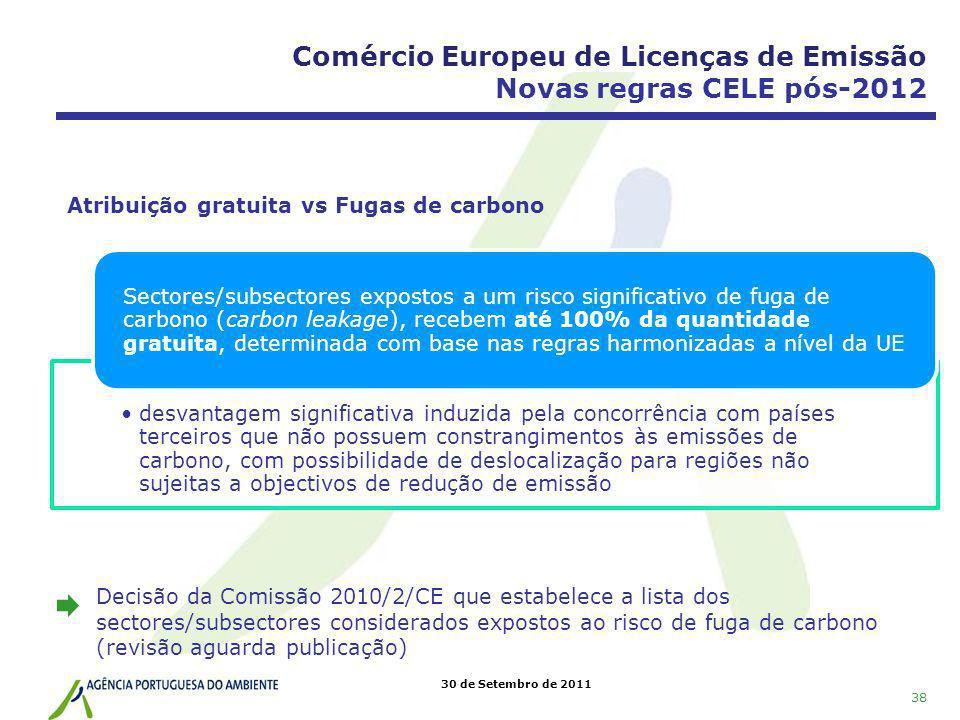30 de Setembro de 2011 desvantagem significativa induzida pela concorrência com países terceiros que não possuem constrangimentos às emissões de carbo