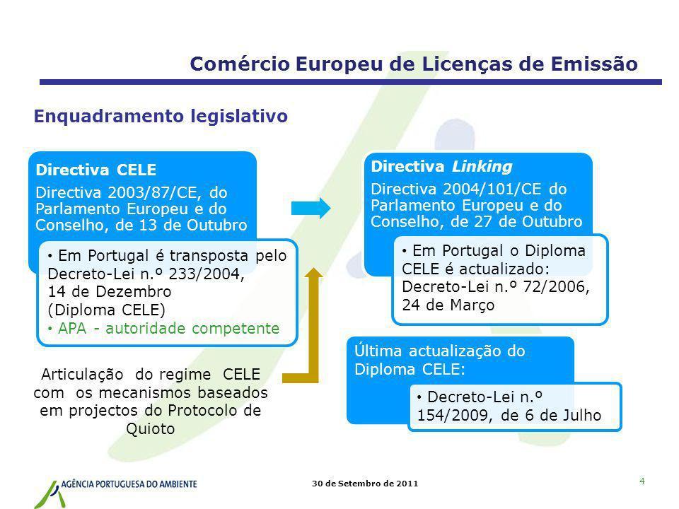 30 de Setembro de 2011 5 Comércio Europeu de Licenças de Emissão Promover a redução das emissões de gases com efeito de estufa em condições que ofereçam uma boa relação custo-eficácia e sejam economicamente eficientes (Directiva 2003/87/CE do Conselho, de 25 de Outubro de 2003) Objectivo primeiro instrumento de mercado intracomunitário de regulação das emissões de Gases com Efeito de Estufa (GEE) teve início em 2005, tendo decorrido entre 2005-2007 o primeiro período, assumido como experimental e essencialmente de aprendizagem para o período sequente, 2008-2012 (1º ano de cumprimento do Protocolo de Quioto) prevê a preparação de um Plano Nacional de Atribuição de Licenças de Emissão (PNALE), por cada período, para fixar a quantidade total de licenças de emissão a atribuir às instalações abrangidas.