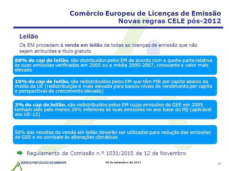 30 de Setembro de 2011 88% do cap de leilão, são distribuídos pelos EM de acordo com a quota-parte relativa às suas emissões verificadas em 2005 ou a