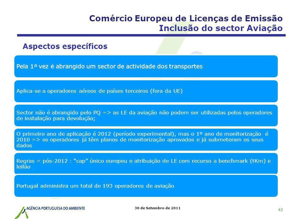 30 de Setembro de 2011 Pela 1ª vez é abrangido um sector de actividade dos transportes Aplica-se a operadores aéreos de países terceiros (fora da UE)