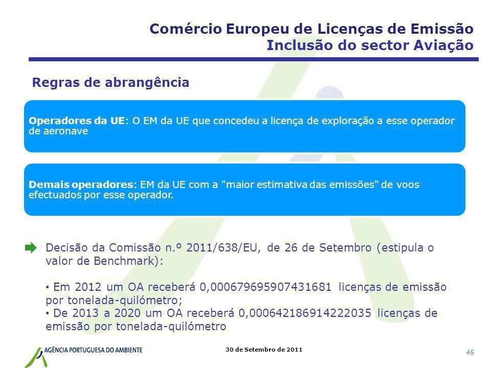 30 de Setembro de 2011 45 Comércio Europeu de Licenças de Emissão Inclusão do sector Aviação Regras de abrangência Operadores da UE: O EM da UE que co