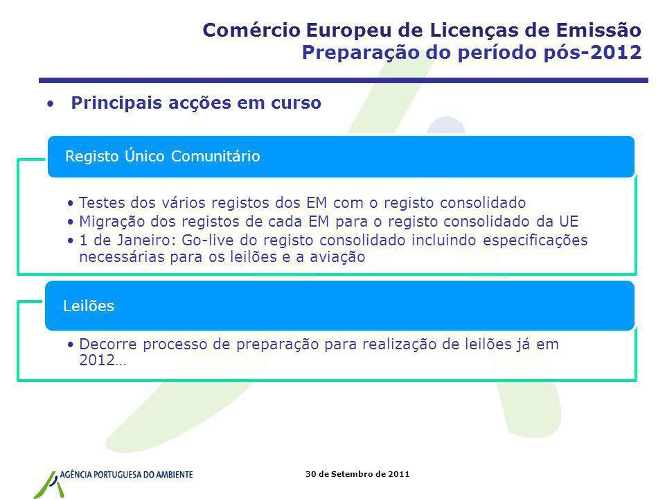 30 de Setembro de 2011 Principais acções em curso Comércio Europeu de Licenças de Emissão Preparação do período pós-2012 Testes dos vários registos do