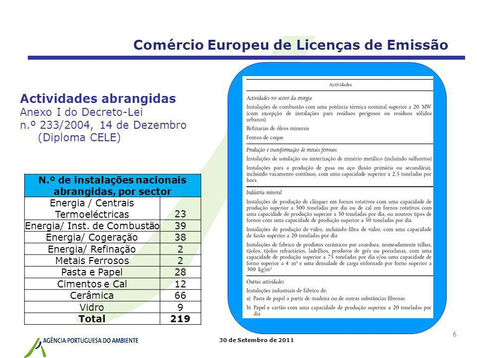 30 de Setembro de 2011 Principais acções em curso Comércio Europeu de Licenças de Emissão Preparação do período pós-2012 Envio pelos operadores à AC dos dados necessários ao cálculo da atribuição gratuita de LE até 15 de Julho, com aplicação da metodologia definida na Decisão sobre Benchmark (Decisão 2011/278/UE) Está a decorrer o processo de análise pela AC dos relatórios recebidos National Implementation Measures (NIMs): Preparação da lista de instalações abrangidas e respectivo montante preliminar de LE gratuitas para submissão à Comissão Europeia