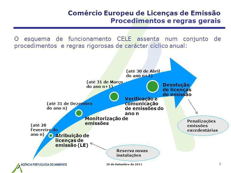 30 de Setembro de 2011 9 Operadores abrangidos recebem LE que lhes conferem o direito a um determinado nível de emissões de CO2/ano (1 licença de emissão = 1 tCO2 equiv) Operador deve ser detentor de conta no Registo Português de Licenças de Emissão (RPLE) Direito do operador: receber gratuitamente um montante de Licenças de Emissão Comércio Europeu de Licenças de Emissão Procedimentos e regras gerais Atribuição de licenças de emissão (LE) Artº 14º do Diploma CELE Estabelece o método de atribuição de LE estipulando que nos períodos 2005-2007 e 2008- 2012 são atribuídos gratuitamente pelo menos 90% e 95% das LE, respectivamente, e que o método de atribuição consta do PNALE