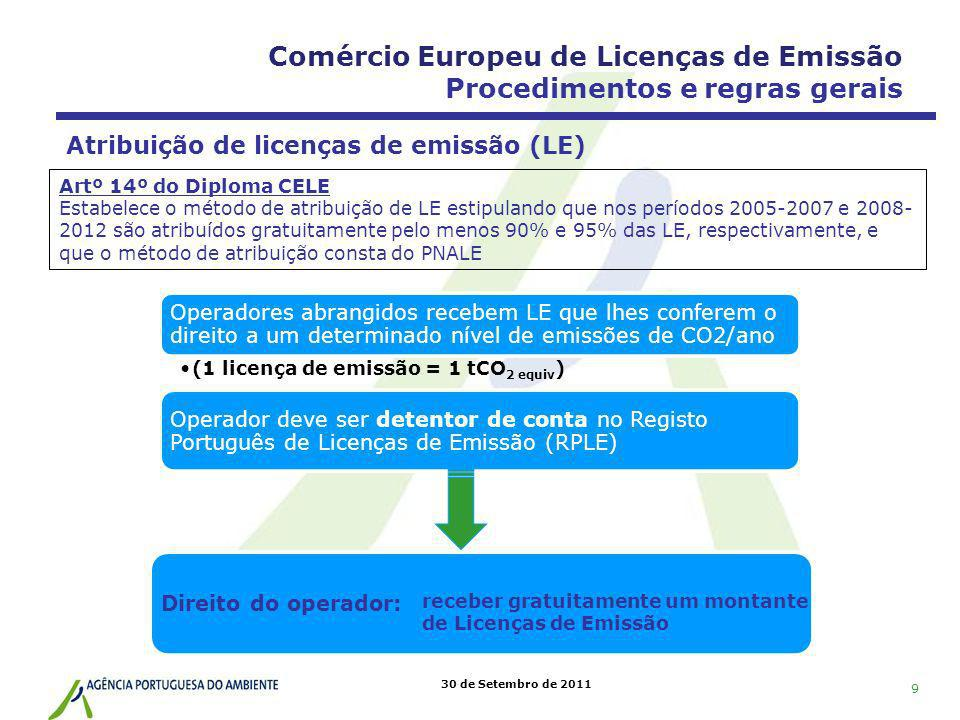 30 de Setembro de 2011 10 Comércio Europeu de Licenças de Emissão Procedimentos e regras gerais Atribuição de licenças de emissão (LE) Resolução de Conselho de Ministros 53/2005, 3 de Março – aprova o Plano Nacional de Atribuição de Licenças de Emissão 2005-2007 (PNALE I) Despacho Conjunto 686-E/2005, 13 de Setembro – publica lista de instalações que participam no 1º período e montantes atribuídos Período 2005 - 2007 Resolução de Conselho de Ministros 1/2008, 3 de Março – aprova o Plano Nacional de Atribuição de Licenças de Emissão 2008-2012 (PNALE II) Despacho n.º 2836/2008, de 5 de Fevereiro – publica lista de instalações que participam no 2º período e montantes atribuídos Período 2008 - 2012