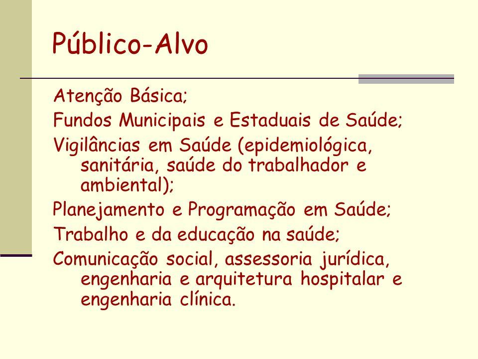 Público-Alvo Atenção Básica; Fundos Municipais e Estaduais de Saúde; Vigilâncias em Saúde (epidemiológica, sanitária, saúde do trabalhador e ambiental