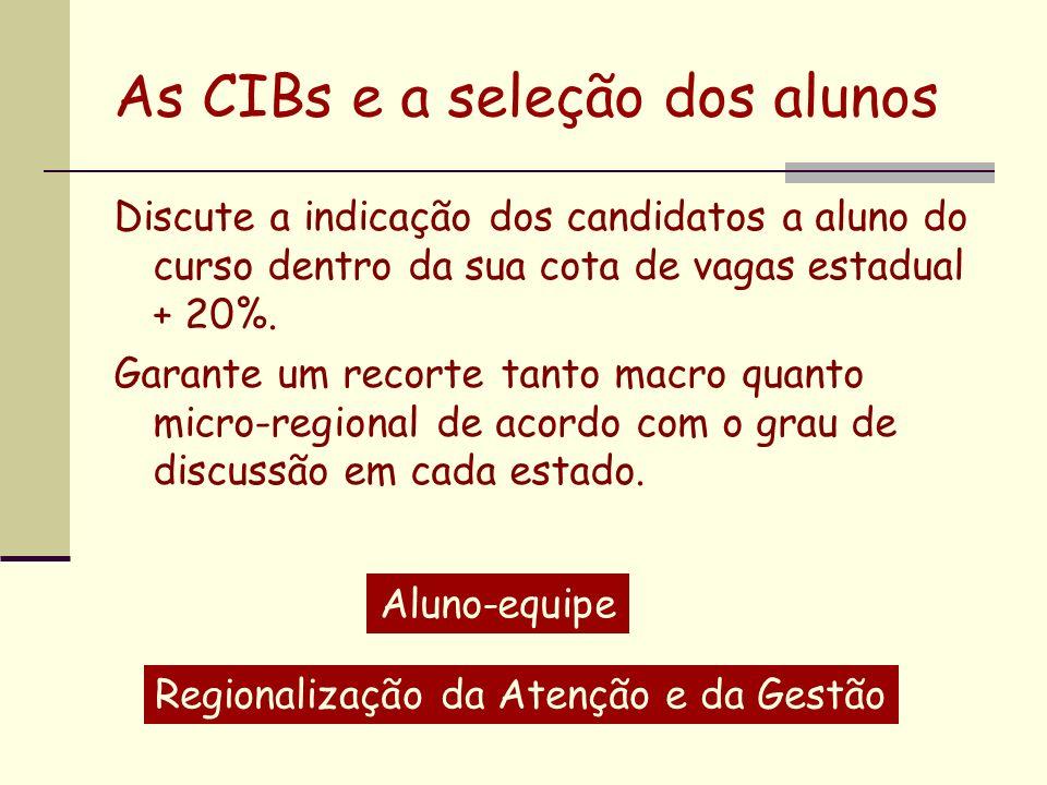 As CIBs e a seleção dos alunos Discute a indicação dos candidatos a aluno do curso dentro da sua cota de vagas estadual + 20%. Garante um recorte tant