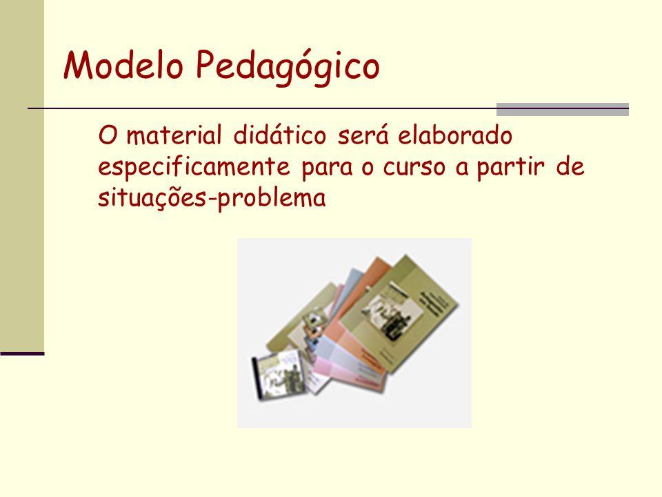 Modelo Pedagógico O material didático será elaborado especificamente para o curso a partir de situações-problema