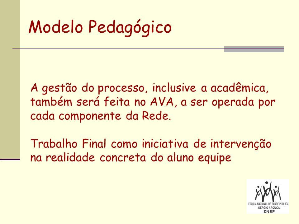 A gestão do processo, inclusive a acadêmica, também será feita no AVA, a ser operada por cada componente da Rede.