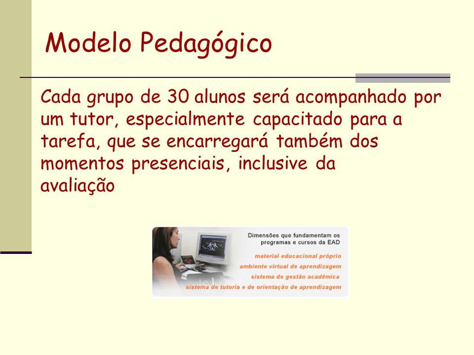 Cada grupo de 30 alunos será acompanhado por um tutor, especialmente capacitado para a tarefa, que se encarregará também dos momentos presenciais, inclusive da avaliação Modelo Pedagógico