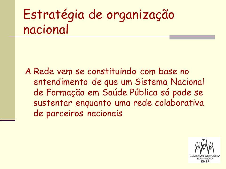 Estratégia de organização nacional A Rede vem se constituindo com base no entendimento de que um Sistema Nacional de Formação em Saúde Pública só pode se sustentar enquanto uma rede colaborativa de parceiros nacionais