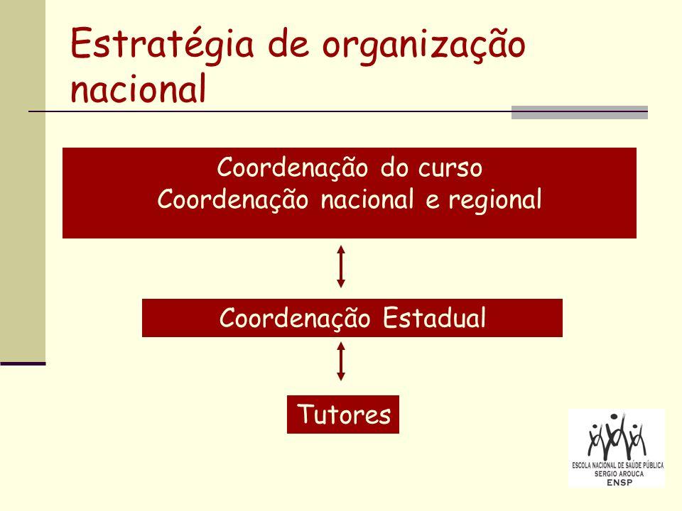 Coordenação do curso Coordenação nacional e regional Coordenação Estadual Tutores Estratégia de organização nacional
