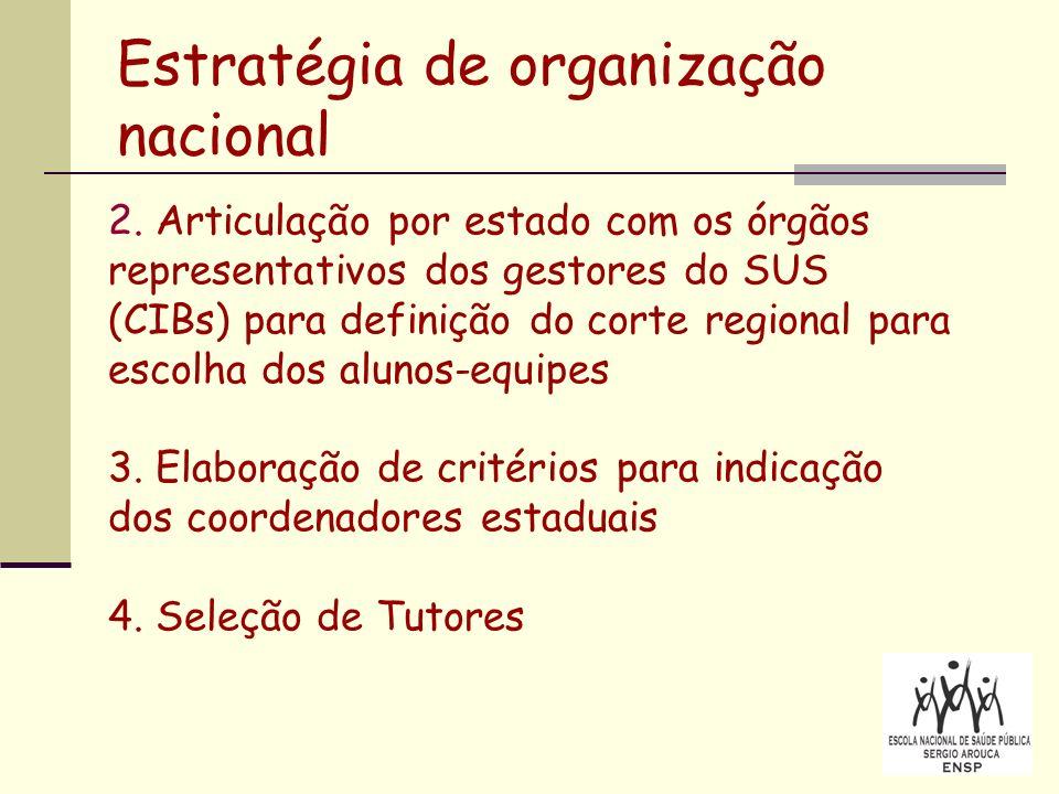 2. Articulação por estado com os órgãos representativos dos gestores do SUS (CIBs) para definição do corte regional para escolha dos alunos-equipes 3.