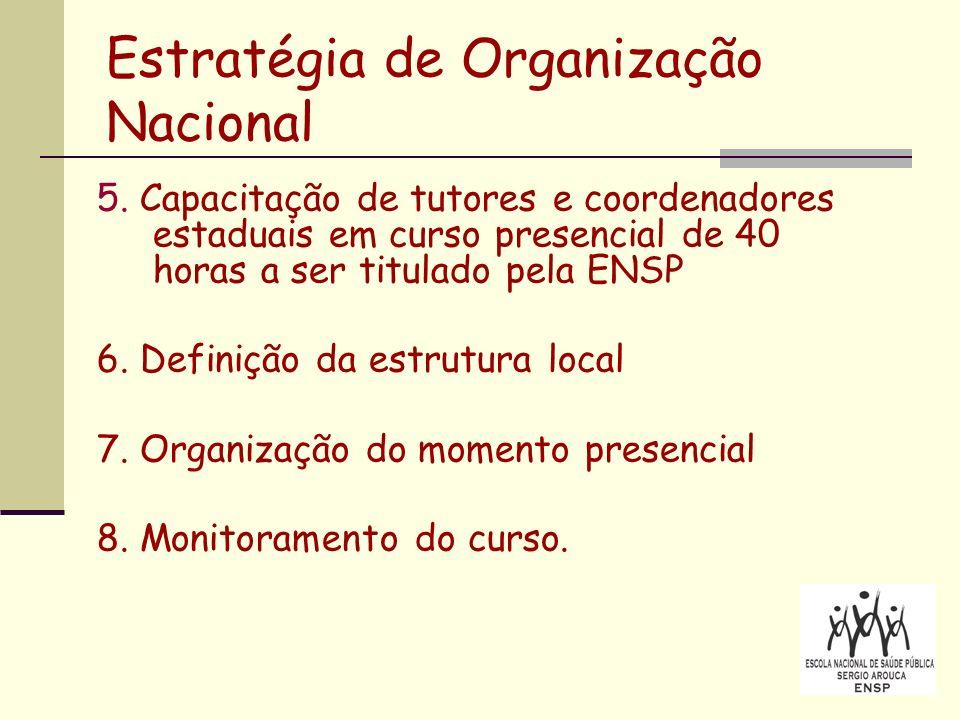 Estratégia de Organização Nacional 5. Capacitação de tutores e coordenadores estaduais em curso presencial de 40 horas a ser titulado pela ENSP 6. Def