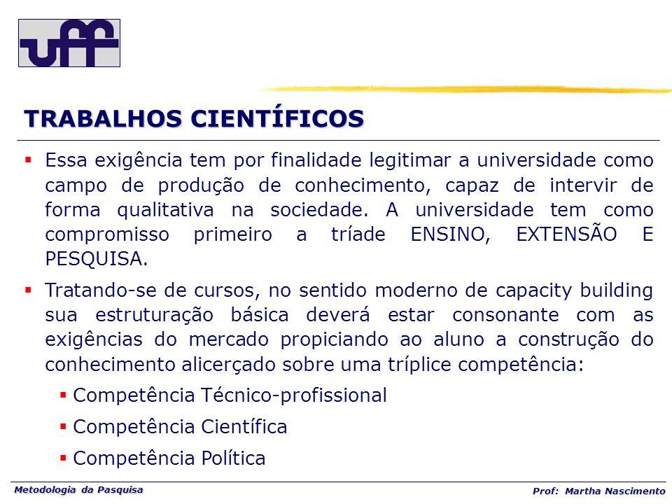 Metodologia da Pasquisa Prof: Martha Nascimento Essa exigência tem por finalidade legitimar a universidade como campo de produção de conhecimento, cap
